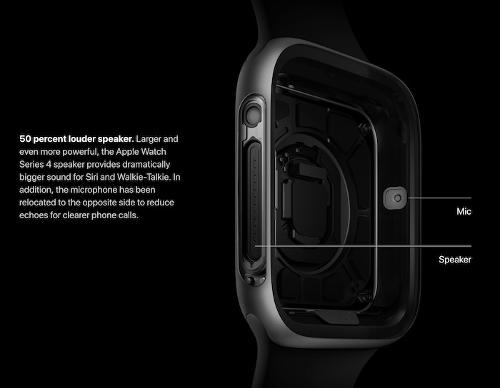 Apple Watch Series 4: Pros And Cons