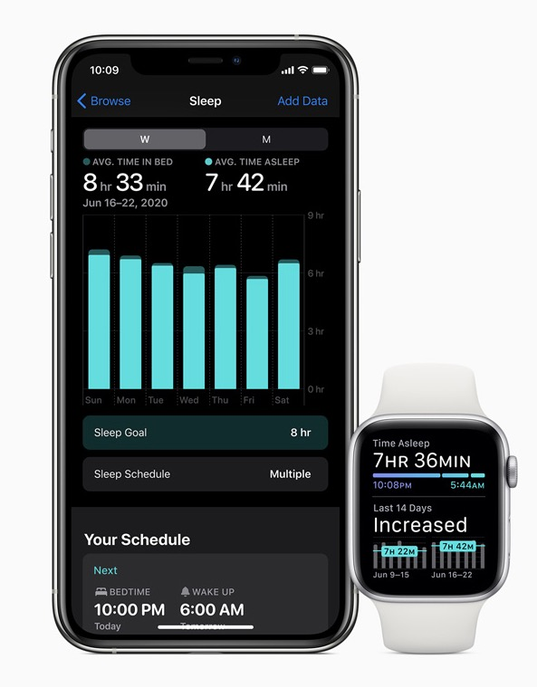 Apple Watch - Sleep