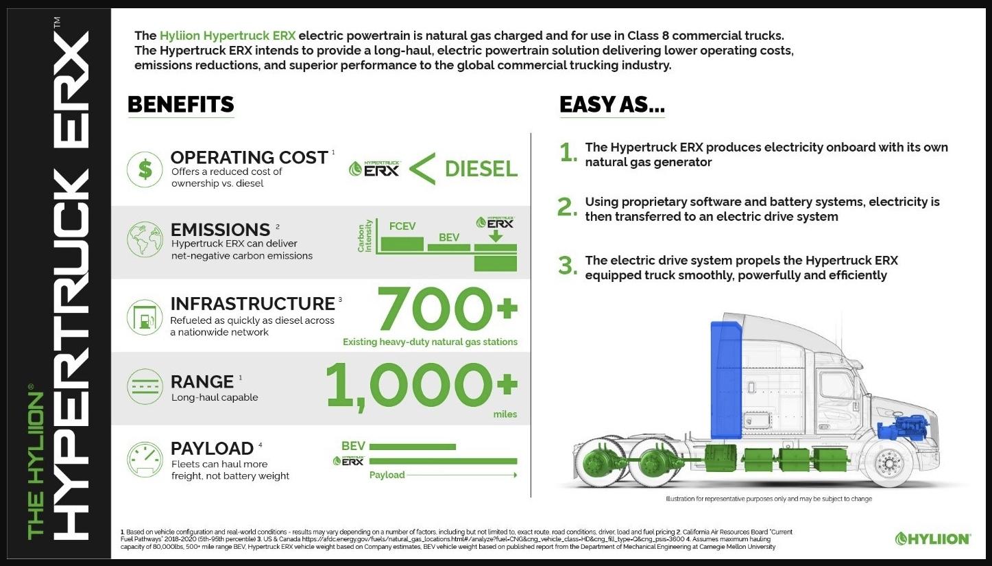 Hyliion Hypertruck ERX infographic
